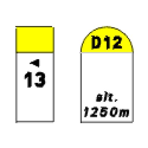 Signalisation : Panneaux de localisation E53b