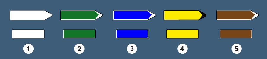 les panneaux de direction