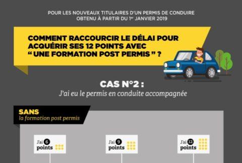 Réduction du délai probatoire pour les titulaires d'un premier permis