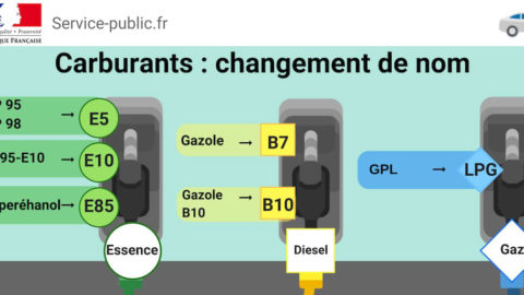 Carburants : changement de nom au 12 novembre 2018