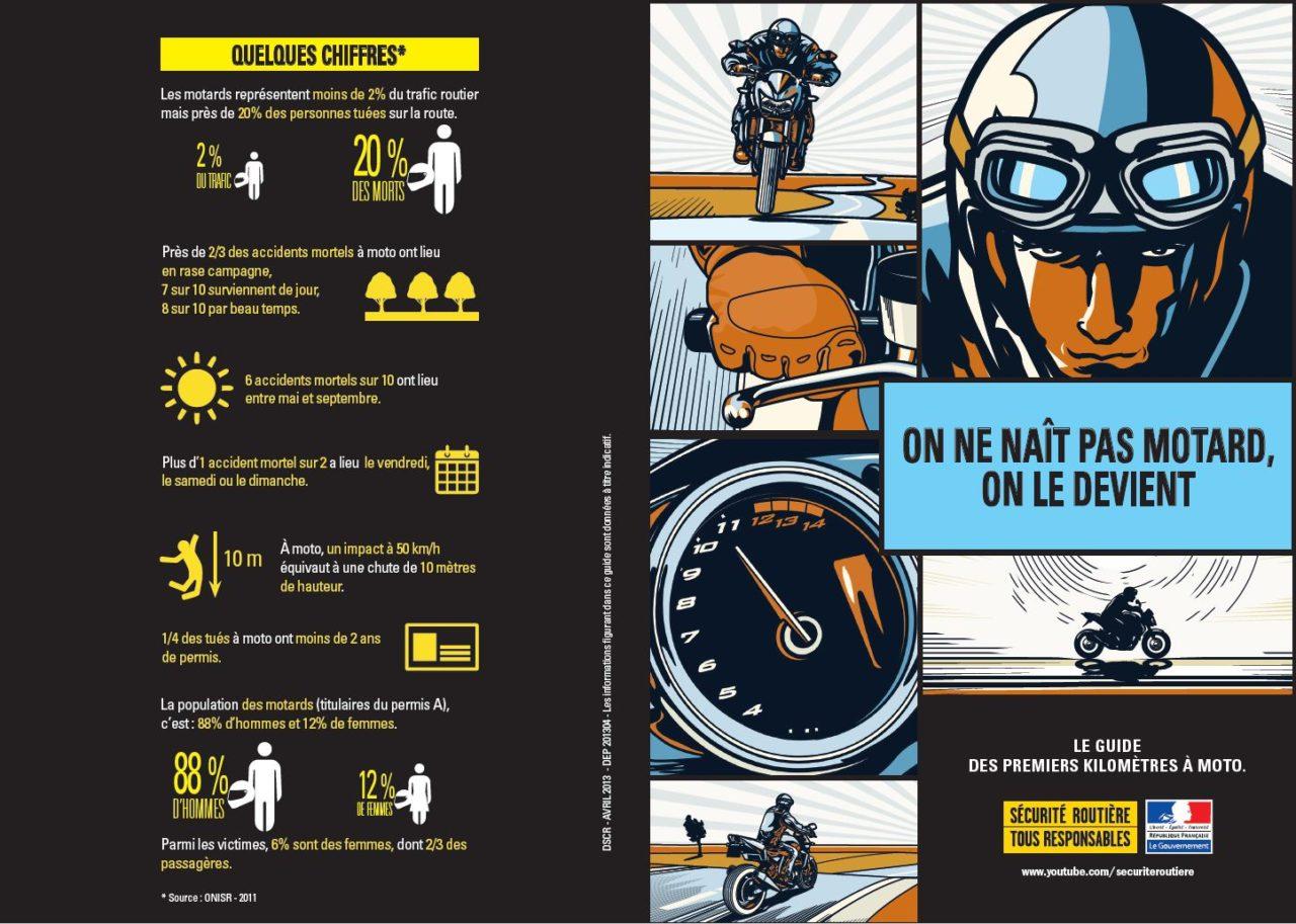 sécurité routière motards