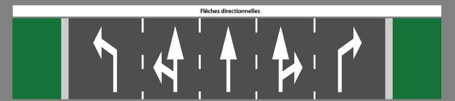 Flêches directionnelles